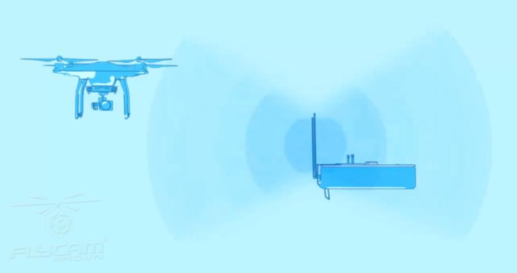 kinh nghiệm sử dụng flycam khi mất sóng - Va chạm flycam