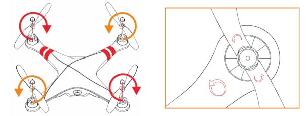 kinh nghiệm sử dụng flycam khi cánh quạt flycam rơi ra ngoài