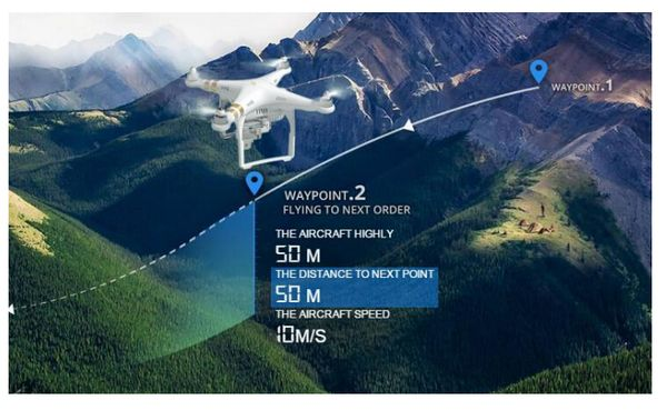 Waypoints trên Flycam Phantom 3